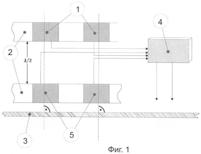 Гидроакустическая антенна и способ обработки сигналов в ней