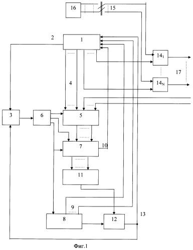 Система для контроля цифровых электронных устройств