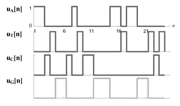 Способы и системы идентификации паттернов днк при помощи спектрального анализа