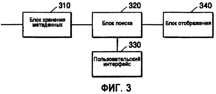 Устройство для воспроизведения ав данных с носителя