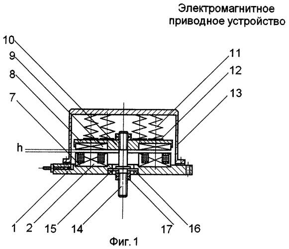 Электромагнитное приводное устройство