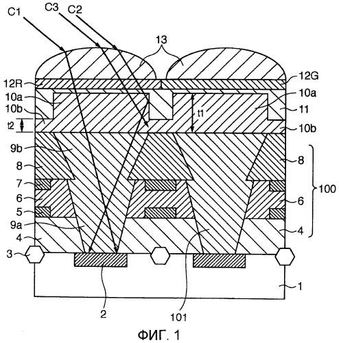 Твердотельный датчик изображения и система формирования изображения