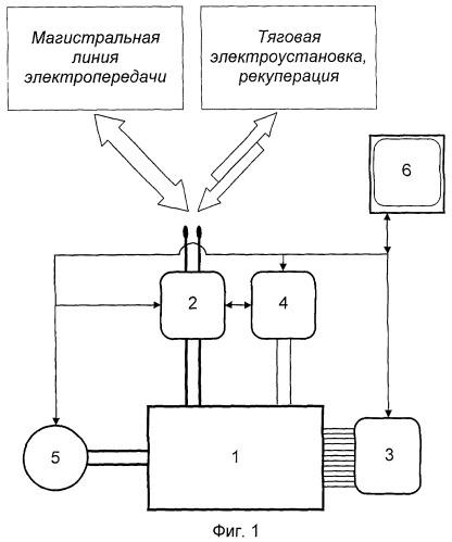 Сверхпроводящий аккумулятор силовой