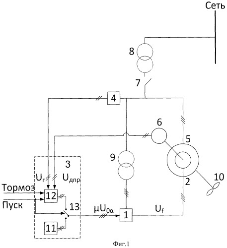 Способ векторного управления пуском и торможением асинхронизированной машины