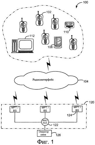 Управление передачами подтверждения приема от участников группы многоадресной передачи для группы многоадресной передачи в сети беспроводной связи