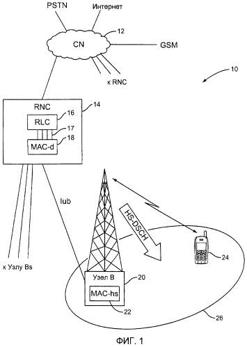 Улучшенное мас-d мультиплексирование в utran hsdpa беспроводных сетях