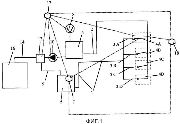 Способ и устройство в системе дойки