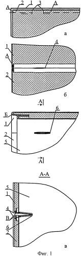 Способ изготовления петли