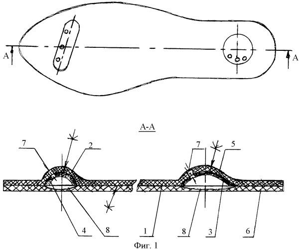 Вентилирующая комбинированная стелька