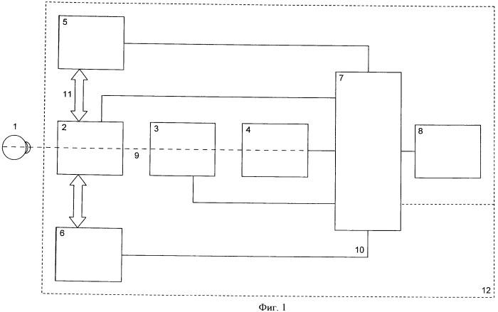 Универсальная комбинированная офтальмологическая диагностическая система