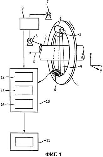Компьютерная томографическая (ст) система визуализации