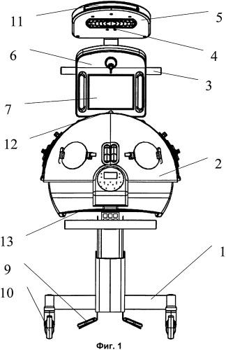 Система аварийной сигнализации, реализованная в инкубаторе, инкубаторе-реанимационной системе трансформере и открытой реанимационной системе