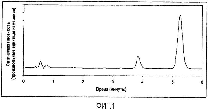 Местнодействующая полиафроновая композиция с витамином d и кортикостероидом