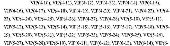 Фрагменты vip и способы их применения