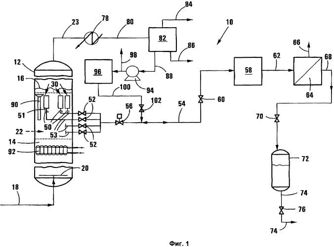 Способ синтеза углеводородов для получения жидких и газообразных продуктов из газообразных реагентов