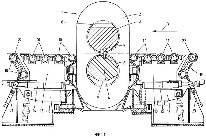 Система барабанных ножниц