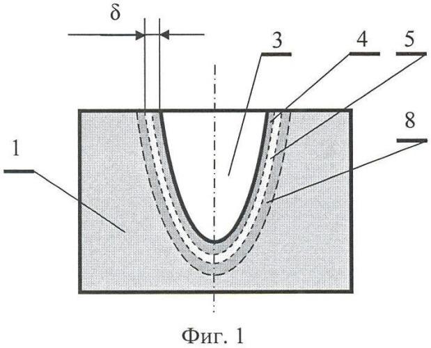 Способ электроэрозионной обработки металла