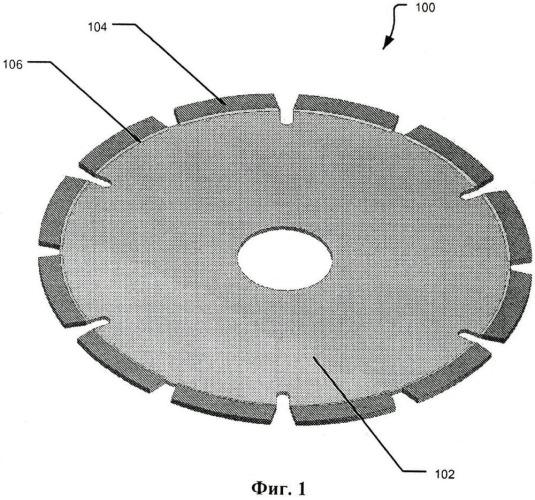 Абразивные инструменты, имеющие непрерывную металлическую фазу для крепления абразивного компонента к несущему элементу