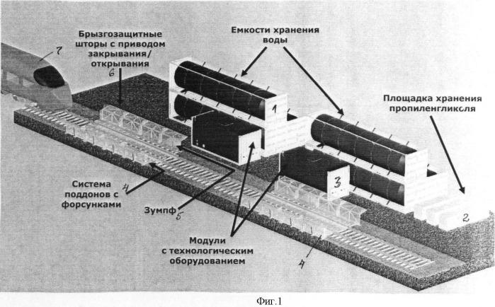 Способ удаления льда и/или предотвращения его образования на ходовых частях поезда и устройство для его реализации