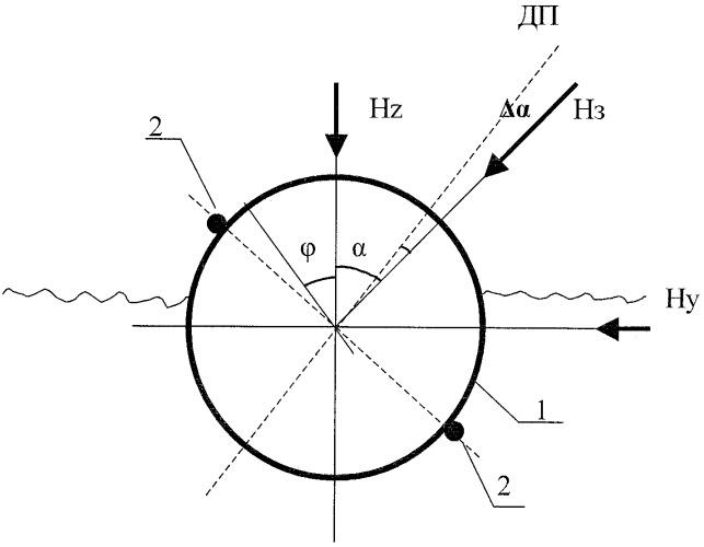 Способ выделения сигнала, обусловленного влиянием вертикальной составляющей магнитного поля земли, в бортовой многодатчиковой системе управления магнитным полем судна