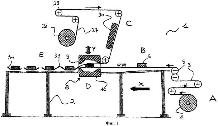 Способ и устройство для вакуумной упаковки в пленку