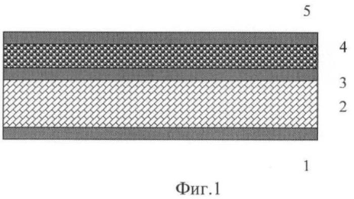 Комбинированный упаковочный материал