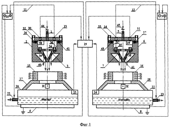 Способ обработки воды и устройство для его реализации