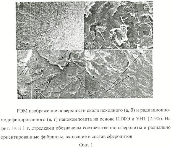 Нанокомпозиционный конструкционный материал на основе политетрафторэтилена
