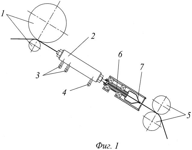 Способ формирования и подготовки некрученой льняной ровницы к прядению и устройство для его осуществления