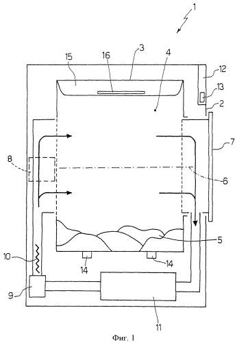 Способ управления барабанной сушильной машиной для сушки белья из шерсти