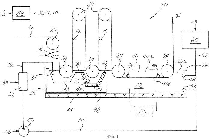 Устройство для пропитки полосовых материалов термоотверждаемой пропиточной смолой