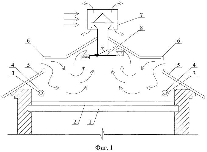 Способ предотвращения образования наледей и сосулек на чердачных крышах