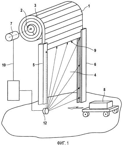 Способ и устройство для управления вертикально или горизонтально перемещаемыми воротами с защитой плоскости закрывания ворот от помех
