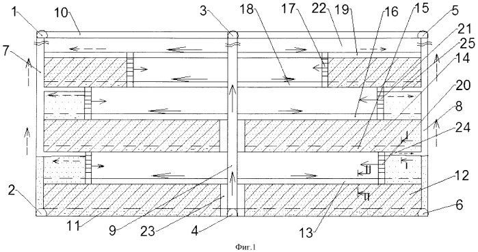 Способ подэтажной разработки крутых пластов с закладкой выработанного пространства