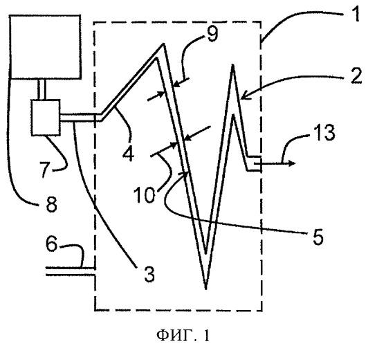 Способ и устройство для испарения жидкости