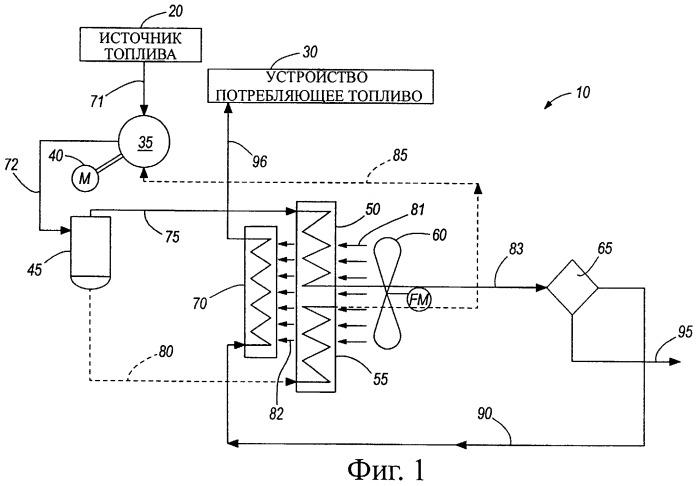 Система сжатия/кондиционирования топлива для кондиционирования газа, способ кондиционирования газа и микротурбинный двигатель