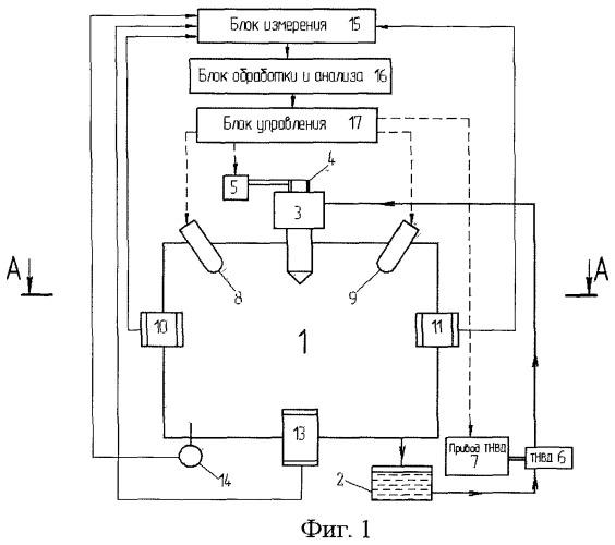 Способ испытания и регулировки форсунок и стенд для испытания и регулировки форсунок
