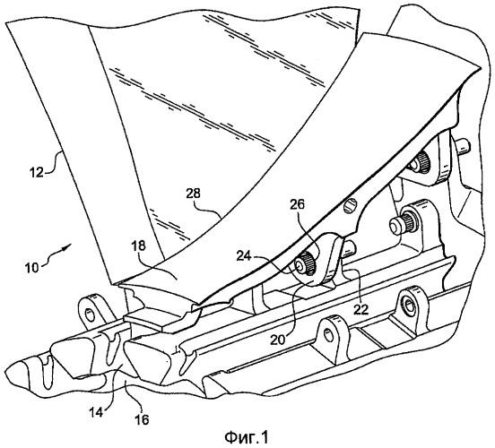 Вентилятор газотурбинного двигателя, газотурбинный двигатель и втулка крепления фланца платформы