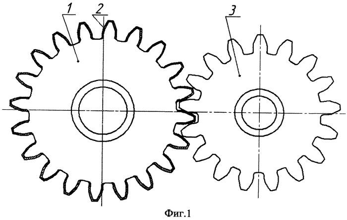Способ нанесения антифрикционных покрытий на зубчатые колеса