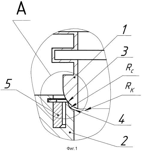 Уплотнительное соединение с упругой кромкой