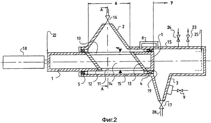 Дозирование и/или транспортировка порошковых и/или сыпучих твердых материалов