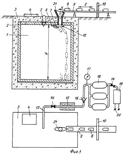 Способ утилизации боеприпасов и устройство для его осуществления