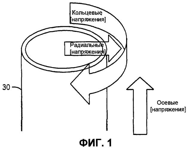 Измерение толщины стенок в стеклянном контейнере с использованием флуоресценции