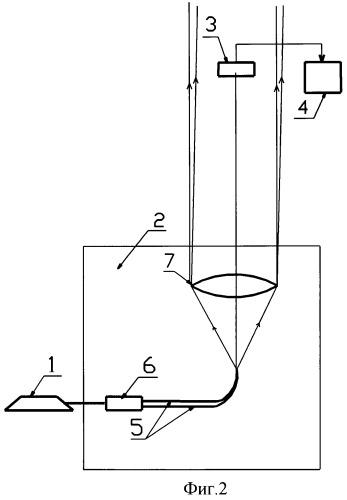 Устройство для измерения угла скручивания