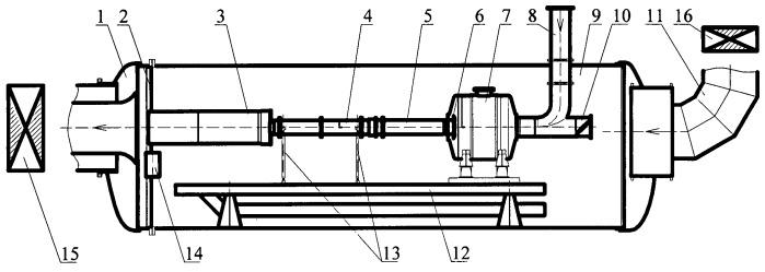 Стенд для высотных испытаний двухконтурных турбореактивных двигателей и способ его функционирования (варианты)