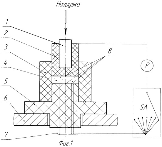 Способ определения электрофизического параметра порошкообразных материалов и устройство, его осуществляющее
