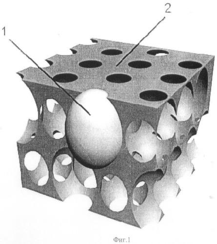 Способ формирования термочувствительных нанокомпозиционных фотонных кристаллов
