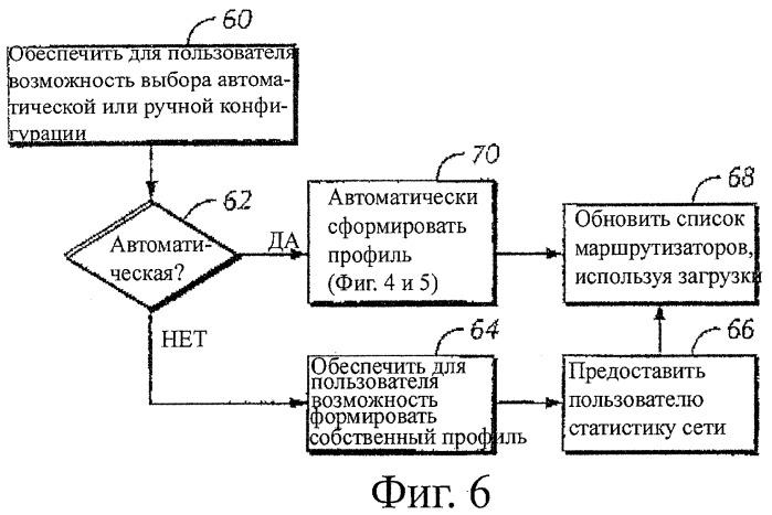 Автоматическое конфигурирование беспроводного устройства для маршрутизатора