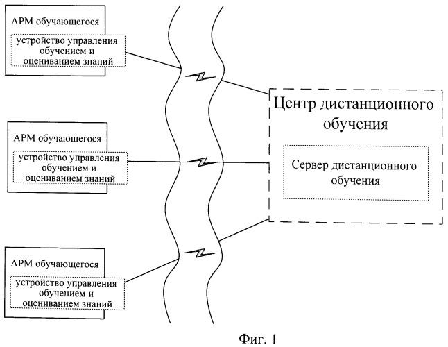 Устройство управления обучением и оцениванием знаний обучающихся в системе дистанционного обучения