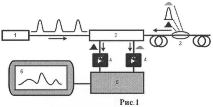 Волоконно-оптический линейный пожарный извещатель